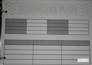 Student Loan Binder Individual Payoff