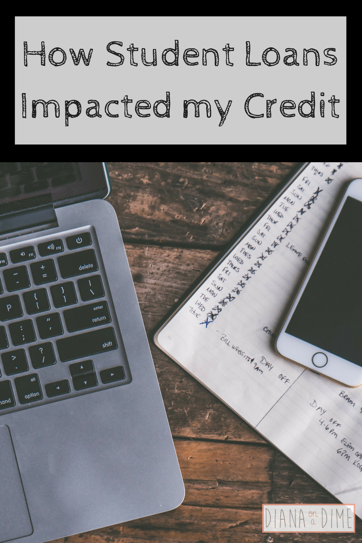 Student Loans Impacted my Credit